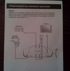 Схема подключения тюнера Т2